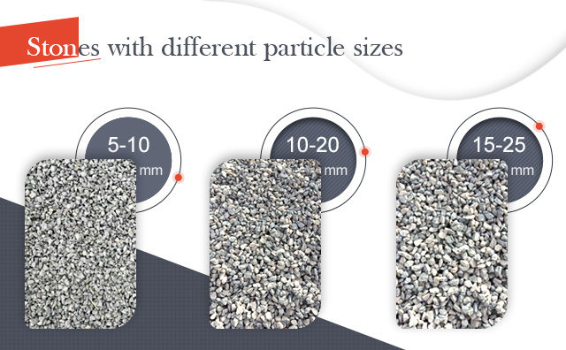 stones with different particle sizes