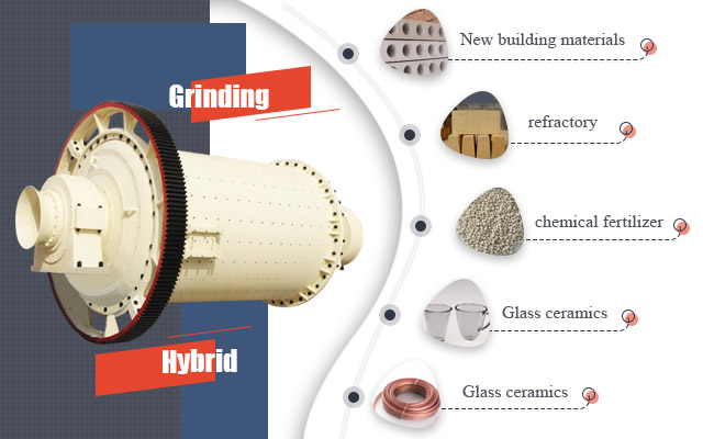 The materials ball mill can grind