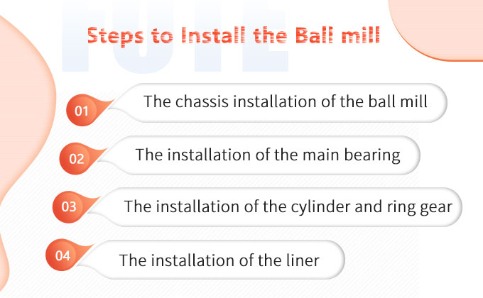 How to install a ball mill