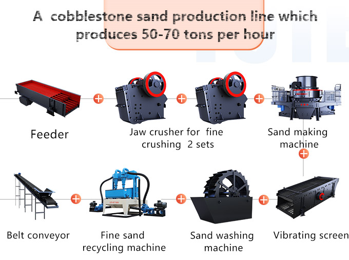 Cobblestone for making sand
