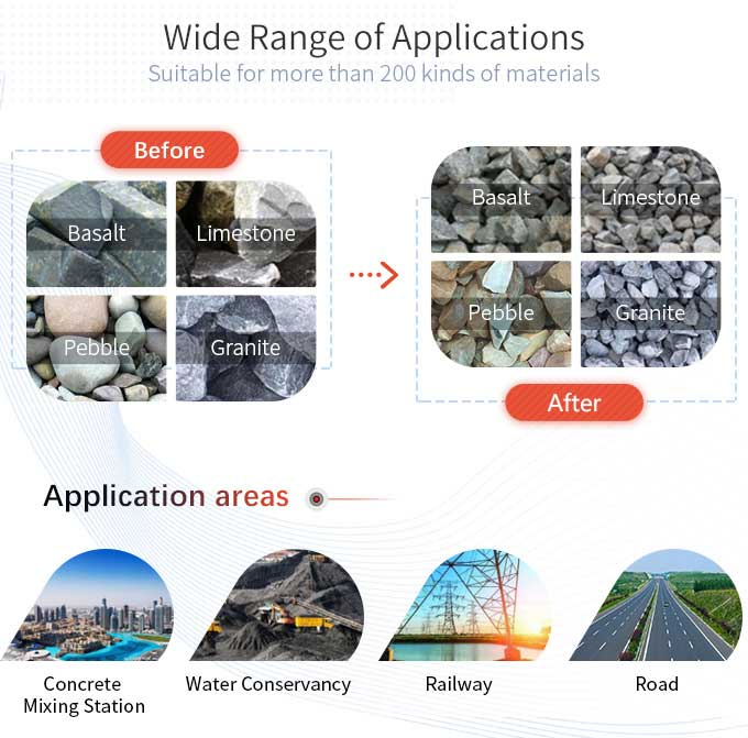 Widely application areas