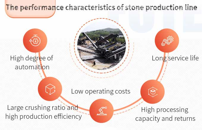 The performance characteristics of stone production line