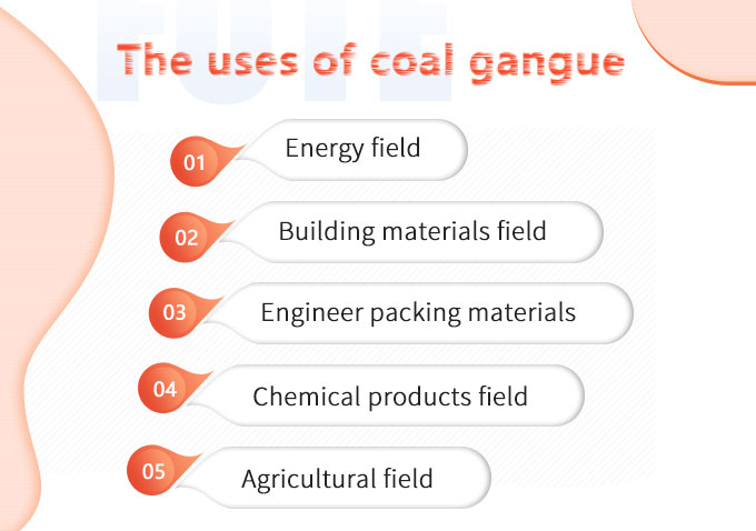 The applications of coal gangue