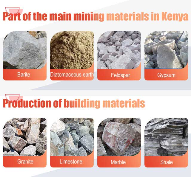 Different mining materials in Kenya