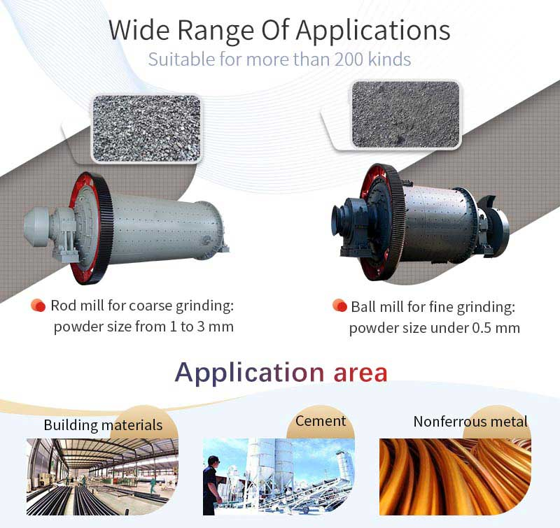 Ball mill and rod mill: wide range of applications