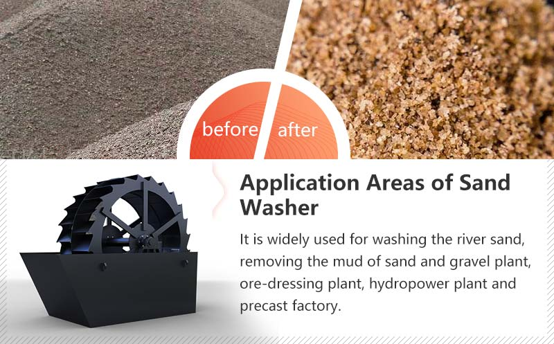 Application areas of sand washer machine