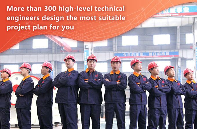Quality guaranteed by more than 300 high-level technical engineers
