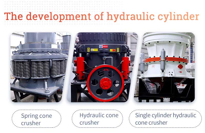 The development of hydraulic cylinder