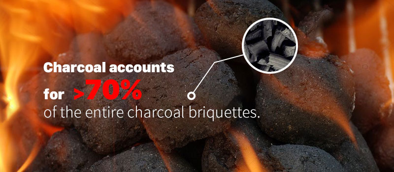 Black wood charcoal and white charcoal briquette