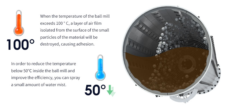 reduce the temperature of ball mill from 100 to 50