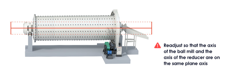readjust the axis of the ball mill