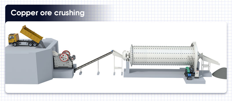 Copper ore crushing process