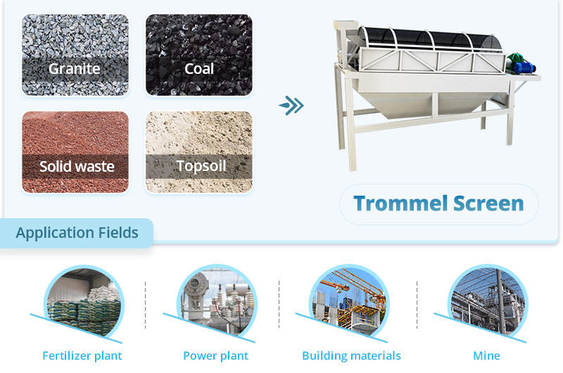 Trommel screen a new type of self-cleaning screen