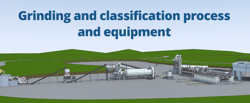 Grinding and classification process and equipment