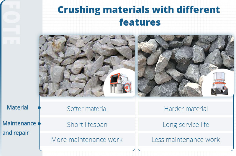differences between impact crusher and cone crusher