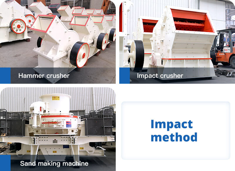 Impact method and crushers adopt it